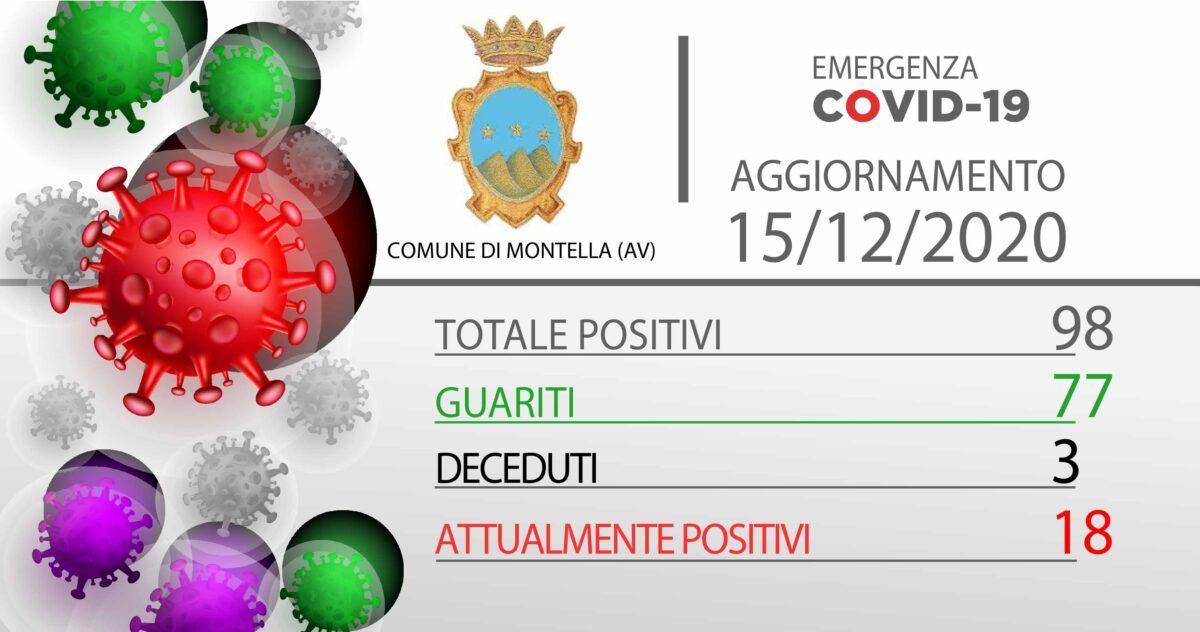 Emergenza Covid-19: Aggiornamento del 15/12/2020