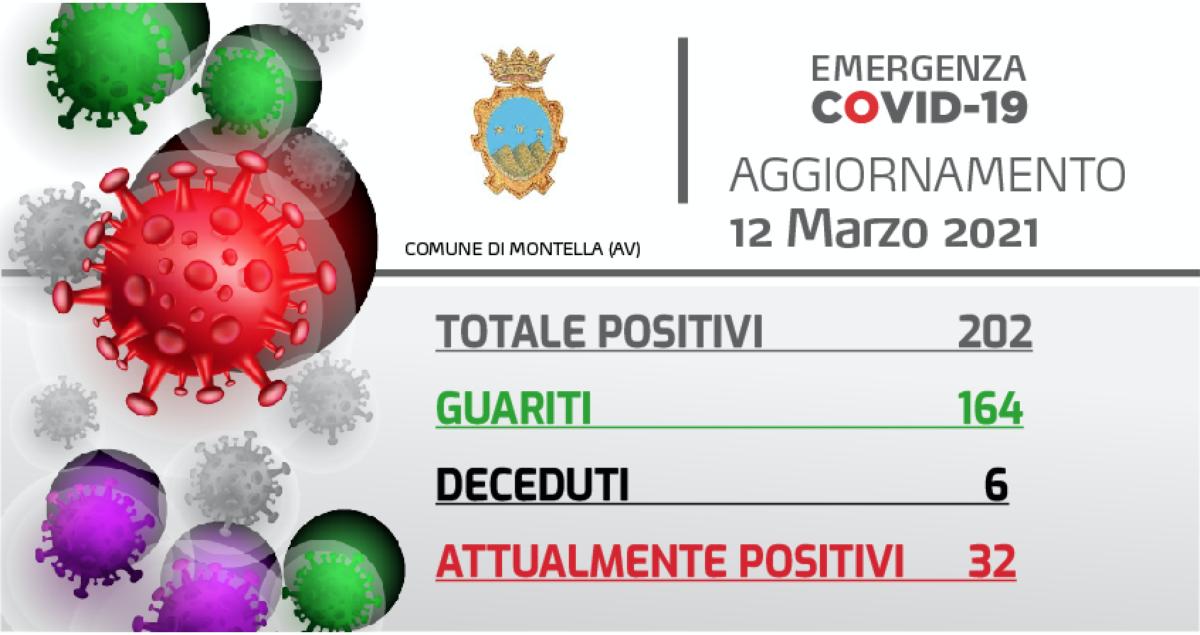 Emergenza Covid-19: Aggiornamento del 12/03/2021